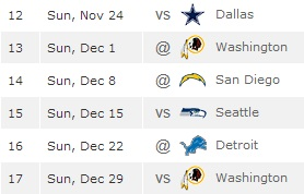 Giants remaining schedule