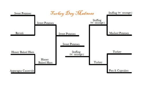 turkey-day-bracket